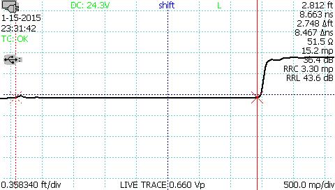 TDR waveform velocity of propagation measurement step 1