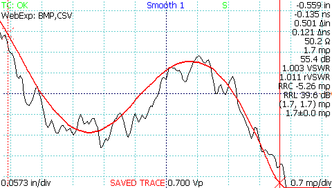 effect of CT100 TDR waveform smoothing on signal to noise ratio SNR