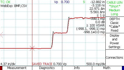 CT100 TDR sample depth and sampling efficiency waveform effects