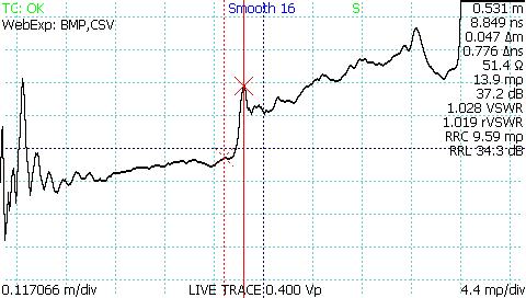 TDR waveform vertical scale empasizes cable fault SMA connector