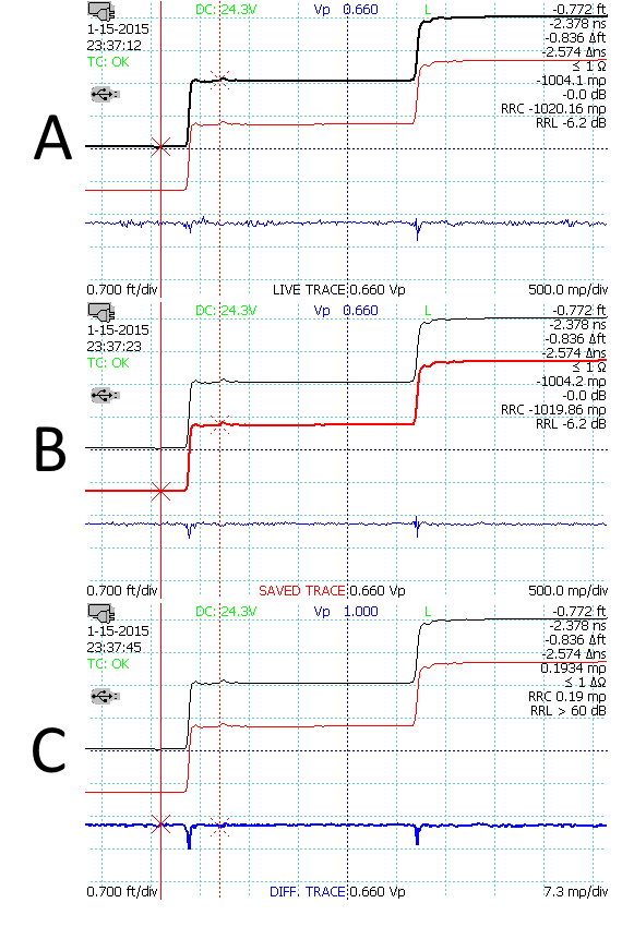 working with TDR waveforms traces showing difference subtraction waveforms