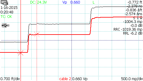 saved TDR waveform shown in red below live TDR impedance waveform