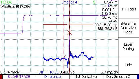 TDR waveform difference subtraction trace waveform with fault due to loosened SMA connector