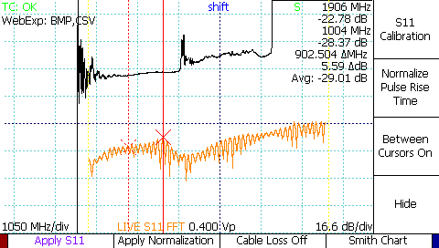 TDR S11 scattering parameter return loss plot showing loosened SMA connector with 6 dB excess return loss