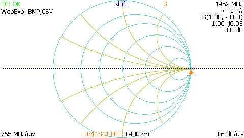 TDR smith chart impedance plot showing open fault