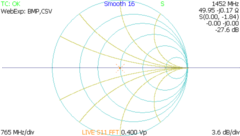 TDR smith chart impedance plot showing 50 ohm matched load