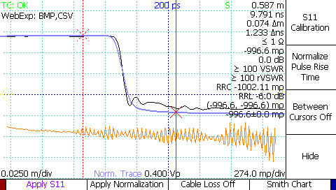 normalized TDR waveform with short fault in 50 ohm coaxial cable