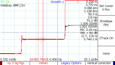 CT100 TDR waveform impedance vs distance and time ZTrace transform