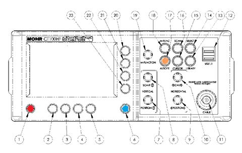 CT100 TDR時域反射儀電纜測試儀前面板控件和連接器