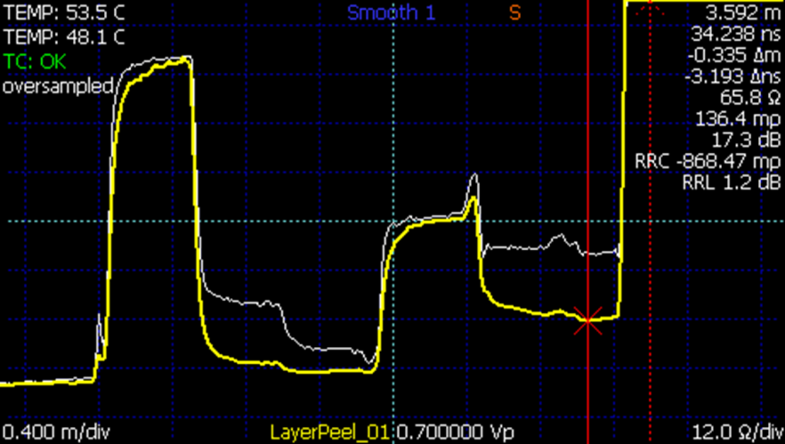 CT100 TDR waveform with layer peeling dynamic deconvolution impedance correction