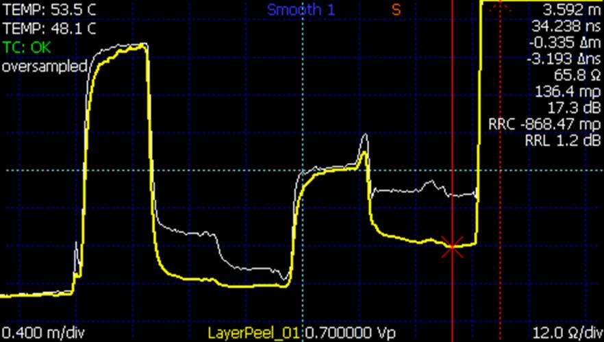 CT100 TDR waveform with layer peeling dynamic deconvolution impedance correction