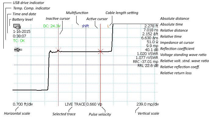 CT100 TDR screenshot showing distance time impedance reflection coefficient return loss VSWR waveform measurements