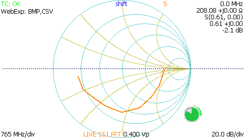 Smith Chart Display of Frequency-Domain Data