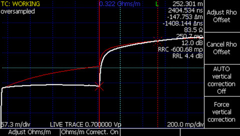 TDR resistive cable loss correction, compensating for dribble-up impedance error