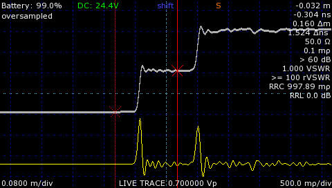 First derivative of step TDR waveform