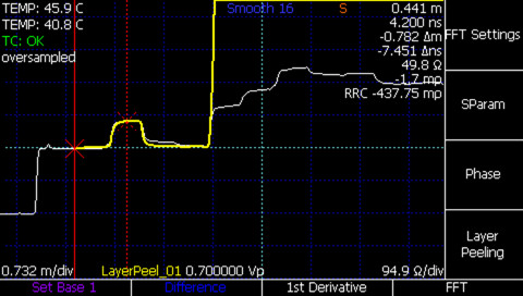 TDR layer peeling waveform of 50 Ohm cable with open termination