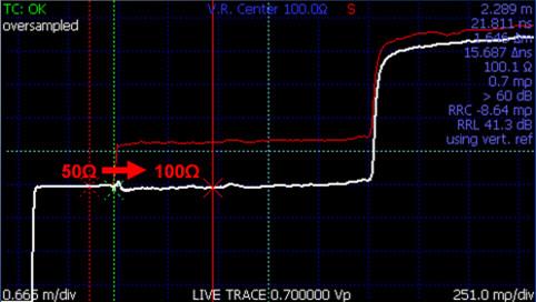 VertRef feature facilitating TDR through 100 Ohm differential balun