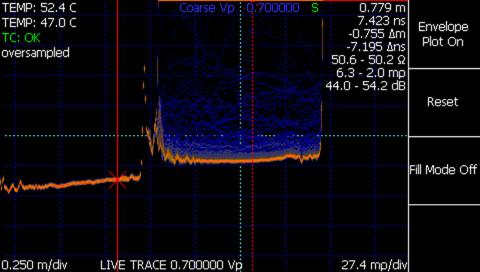 TDR intermittent fault detection, probability density envelope plot