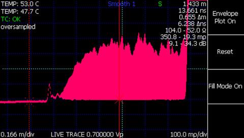 TDR intermittent fault detection, min/max envelope plot